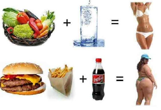 régime perdre du poids avant liposuccion